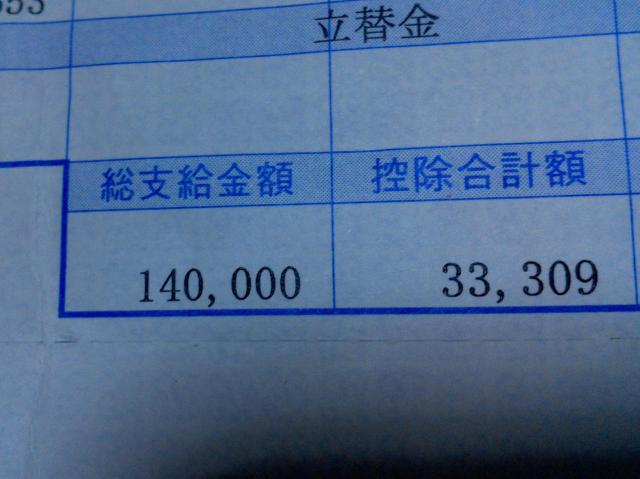 給料1081