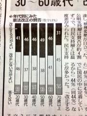 読売新聞2014年3月15日付