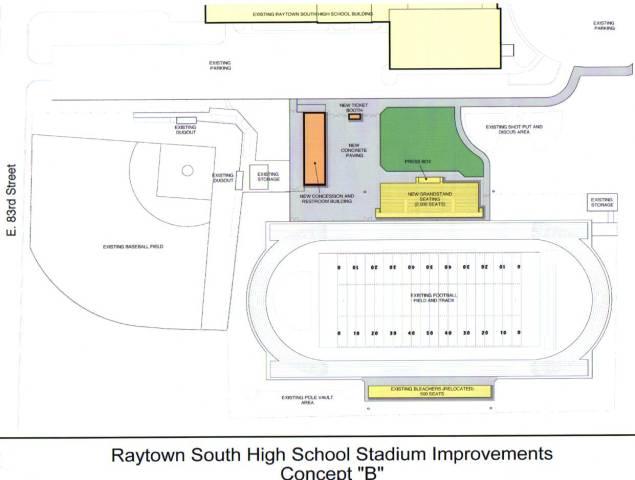 Stadium plan B