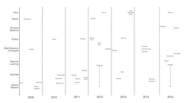 neu thesis diagram.001
