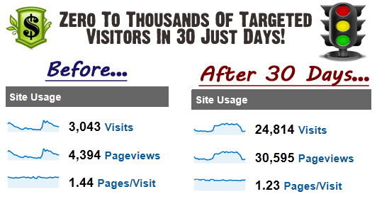 traffic visitor increase Buy Website Traffic For Less Than 1 Cent Pr View!