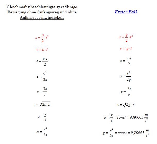 drehzahl berechnen physik