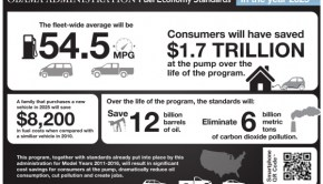 fuel_efficiency_2025_graphic