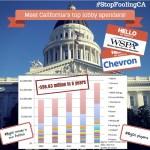 oil-lobby-spending-chart