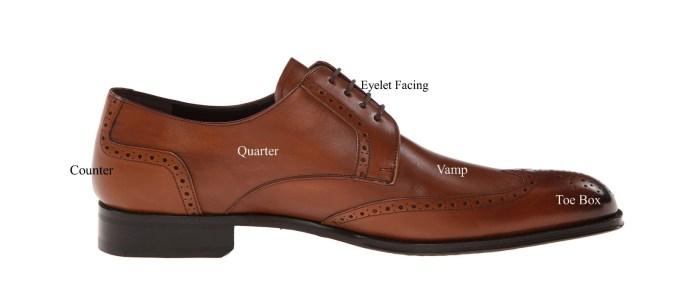 Shoe_Parts