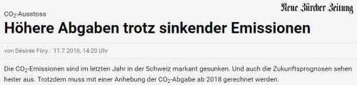 NZZ CO2