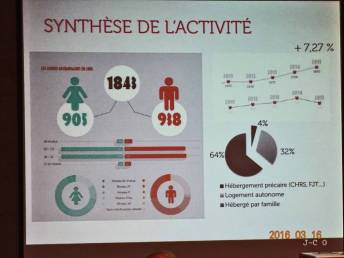 10 Synth+¿se- activi+®