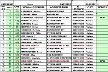 05 Classement (7)
