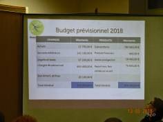 19 Budget Previonnel 2018