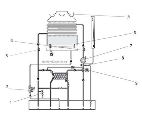 Elementy-zashhit-i-avtomatiki-kotla-s-otkrytoj-kameroj-sgoraniya
