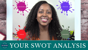 Your SWOT Analysis Decoded