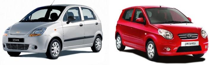 rentiranje automobila mala klasa