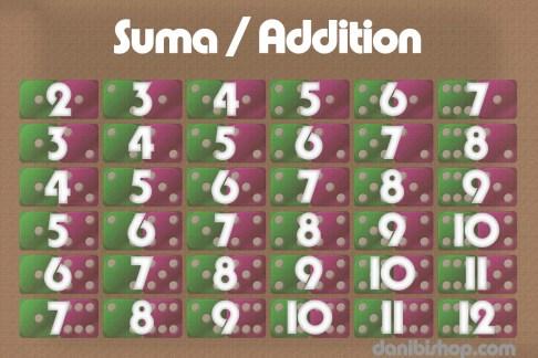 Dados_Tabla_Suma