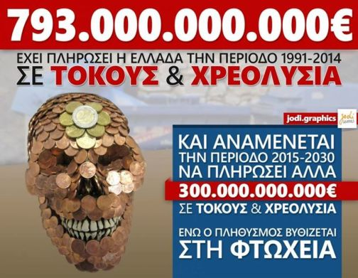 ellanionforum.com_ΧΡΕΟΛΥΣΙΑ_ΔΑΝΕΙΣΤΕΣ