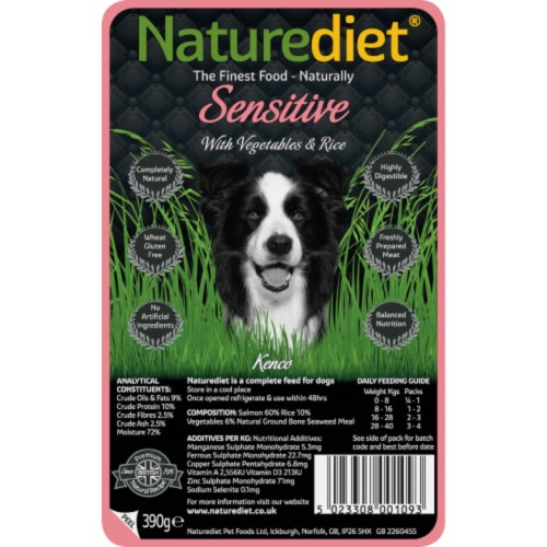 Medium Of Good Natured Dog Food