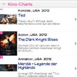 TV Spielfilm - Kino Charts