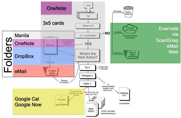 TrustedSystemgenerations01_pptx