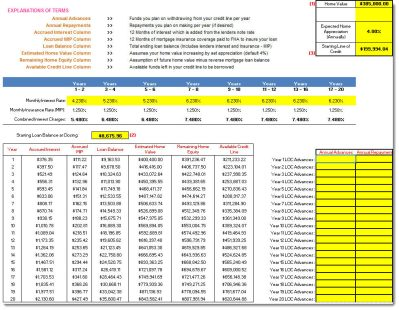 Home Equity Payoff Calculator - Homemade Ftempo