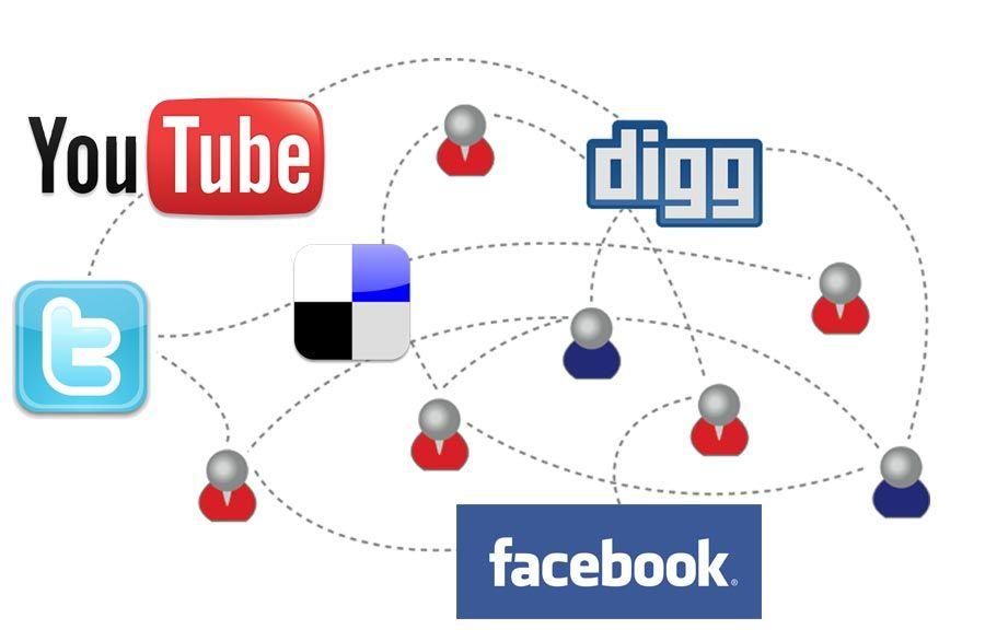 Usar las Redes Sociales en mi PYME