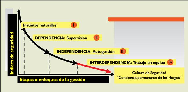 stop para todos dupont O visite wwwlatamtrainingdupontcom para más información stop™ para la supervisión se basa en la idea de que los  stop™ para todos está diseñado para .