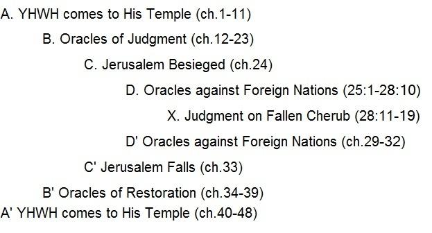 The Structure of Ezekiel and the Fall of Jerusalem (Ezekiel 33)