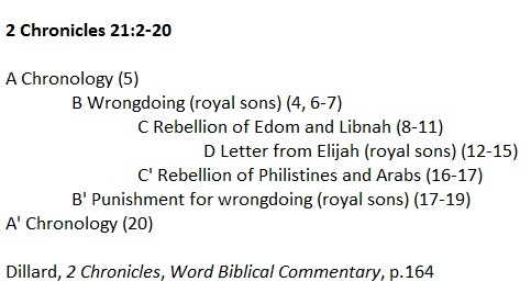 No One Was Able to Rule the Kingdom (2 Chronicles 14-36)