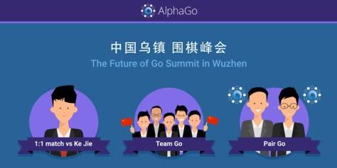 futureofgo2