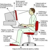 Imagen Ergonomia y ordenadores