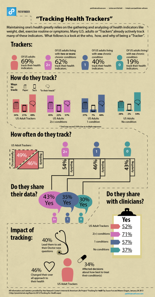 The-Impact-of-Quantified-Self-Tracking-Infographic-FINAL