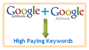 Google-Adsense-High-Paying-Keywords