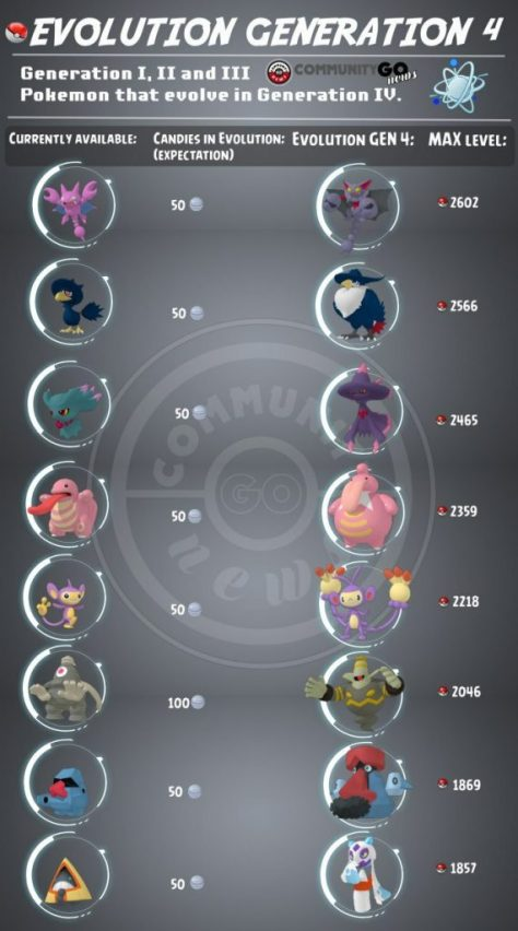 pokemon-go-evoluciones