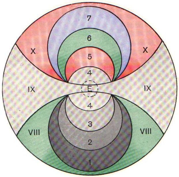 dimensional-map