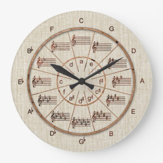Circle of Fifths Look of Wood for Musicians