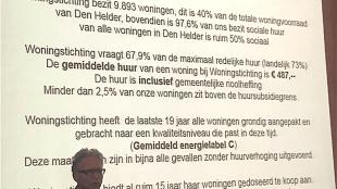 Robbert Waltmann van Helder Vastgoed legt uit wat er overblijft van Woningstichting Den Helder na de afsplitsing van het commerciële deel (foto Kees Visser/Twitter)