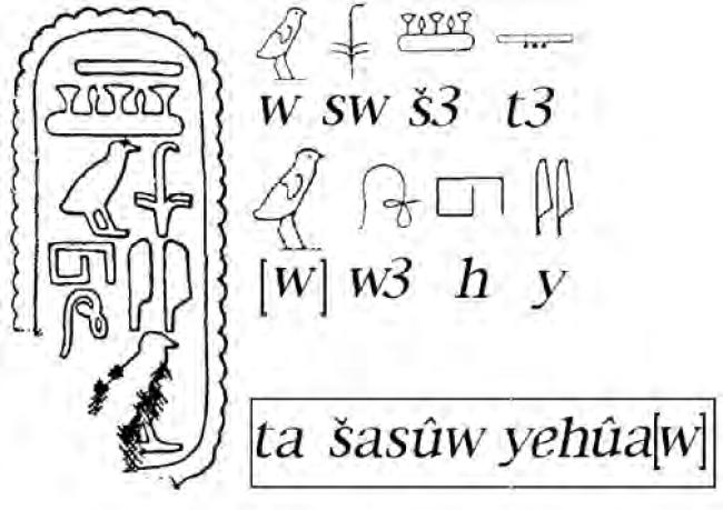 The Shasu of Jahwe (Gertoux II, 118)