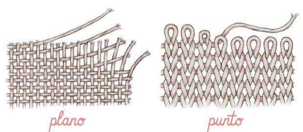 tejido plano y punto grafico