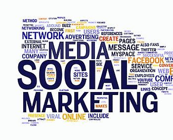 Get More Customers via Social Media Marketing