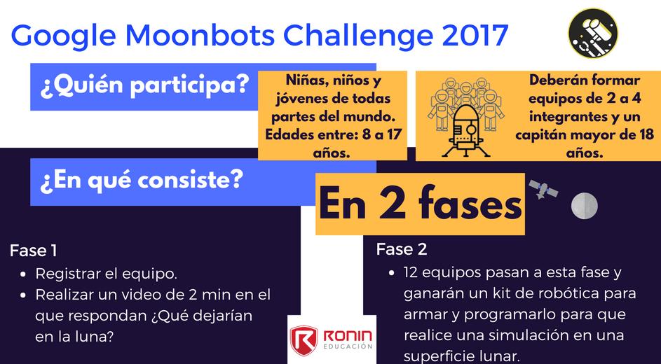 Google Moonbots Challenge 2017