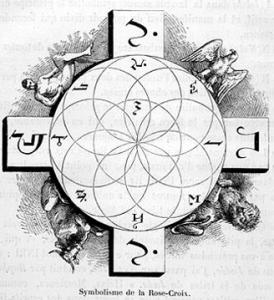 Symbolisme de la Rose-Croix