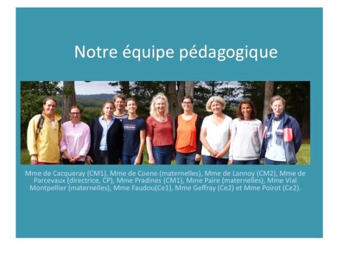 Equipe pédagogique 2020-2021