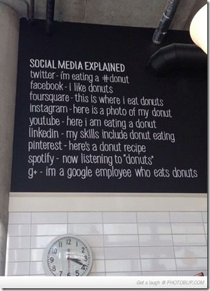 social media explanations 575x800 thumb To Run or Not To Run That is the Question