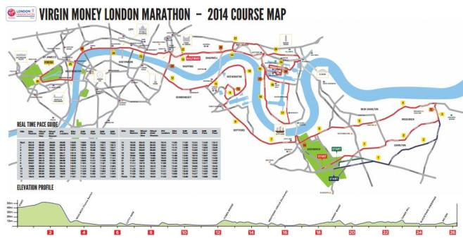 London-marathon-coursemap