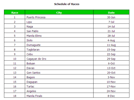 milo2013 schedule runningfreemanila