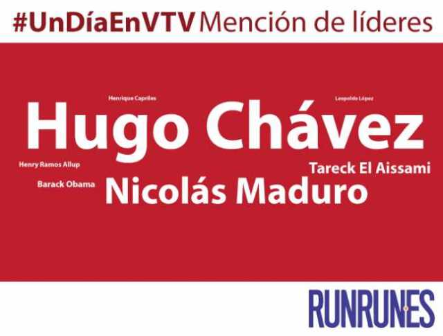 UnDíaEnVTV3