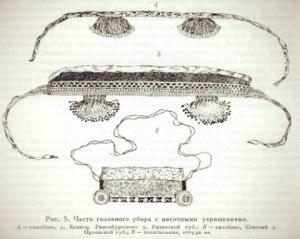 Височные украшения в русском народном женском костюме
