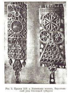 Типы народной художествнной резьбы в бывшей Олонецкой губернии