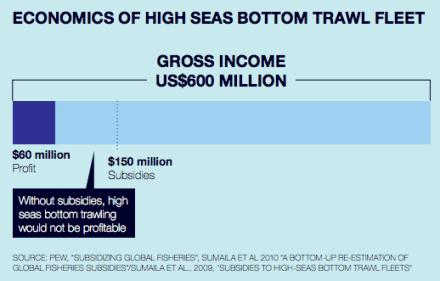 goc_high-seas-bottom-trawl