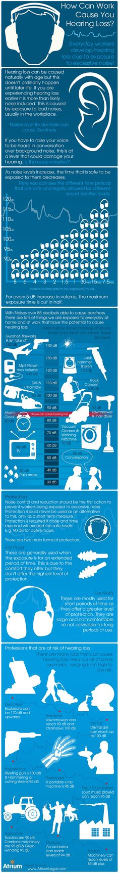 The Visual Guide to Tinnitus Infographic More 2
