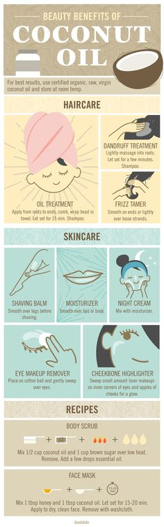 Coconut oil is every