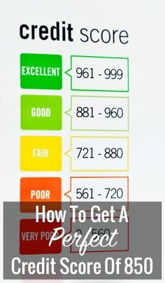The Easy Section 609 Credit Repair Secret: Remove All Negative Accounts In 30 Days Using A ...